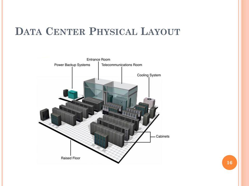 D ATA C ENTER P HYSICAL L AYOUT 16