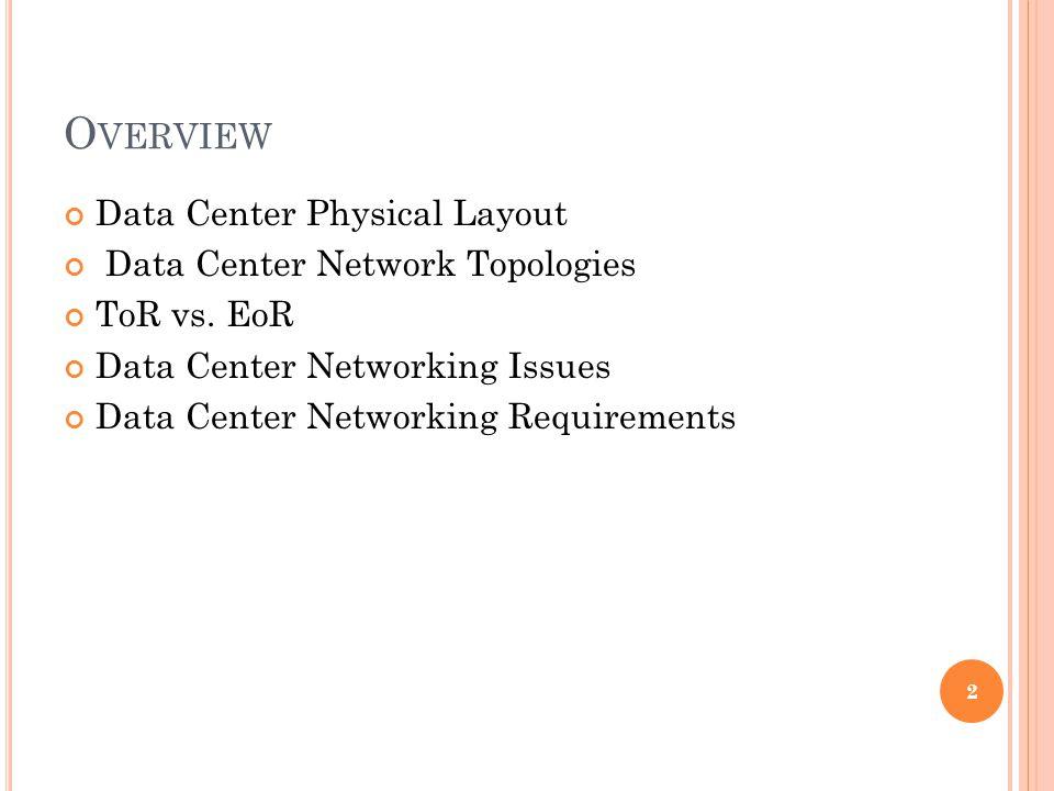 O VERVIEW Data Center Physical Layout Data Center Network Topologies ToR vs.