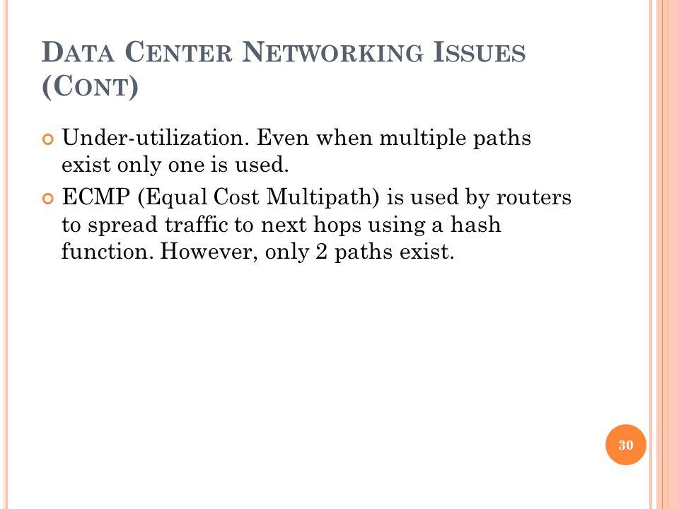 D ATA C ENTER N ETWORKING I SSUES (C ONT ) Under-utilization.