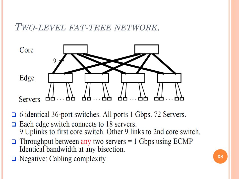 T WO - LEVEL FAT - TREE NETWORK. 38