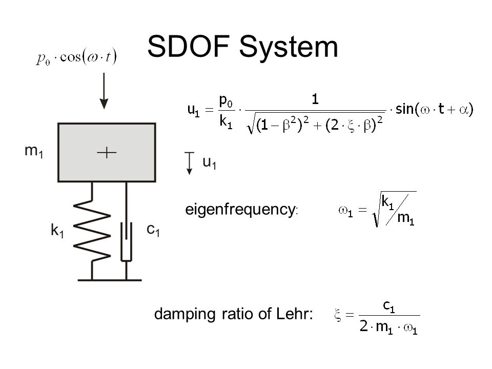 SDOF System eigenfrequency : damping ratio of Lehr: