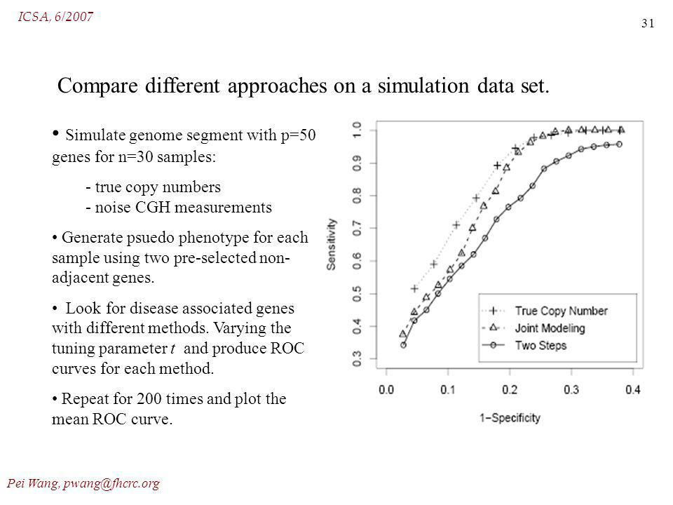 ICSA, 6/2007 Pei Wang, pwang@fhcrc.org 31 Simulate genome segment with p=50 genes for n=30 samples: - true copy numbers - noise CGH measurements Generate psuedo phenotype for each sample using two pre-selected non- adjacent genes.