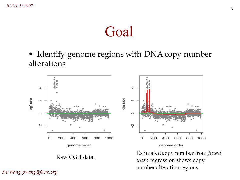 ICSA, 6/2007 Pei Wang, pwang@fhcrc.org 9 Method Denote the log 2 ratio measurement of a chromosome (or chromosome arm) as.