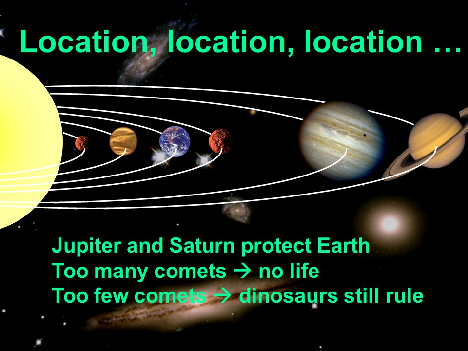 Location, location, location … Jupiter and Saturn protect Earth Too many comets no life Too few comets dinosaurs still rule
