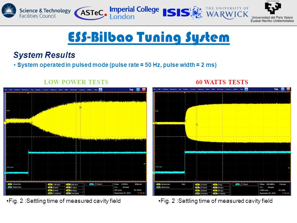 ESS-Bilbao Tuning System System Results System operated in pulsed mode (pulse rate = 50 Hz, pulse width = 2 ms) LOW POWER TESTS60 WATTS TESTS Fig.