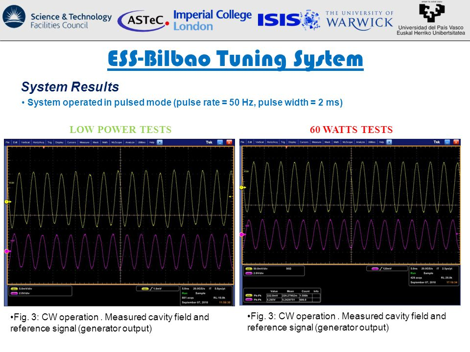 ESS-Bilbao Tuning System System Results System operated in pulsed mode (pulse rate = 50 Hz, pulse width = 2 ms) LOW POWER TESTS60 WATTS TESTS Fig. 3: