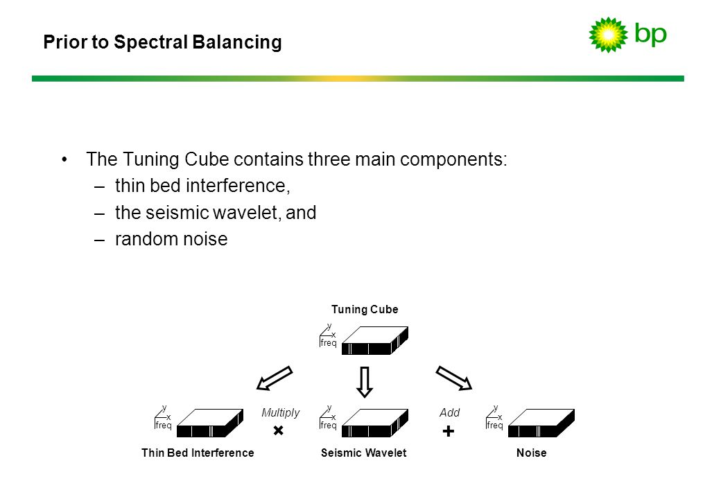 Prior to Spectral Balancing The Tuning Cube contains three main components: –thin bed interference, –the seismic wavelet, and –random noise Multiply T