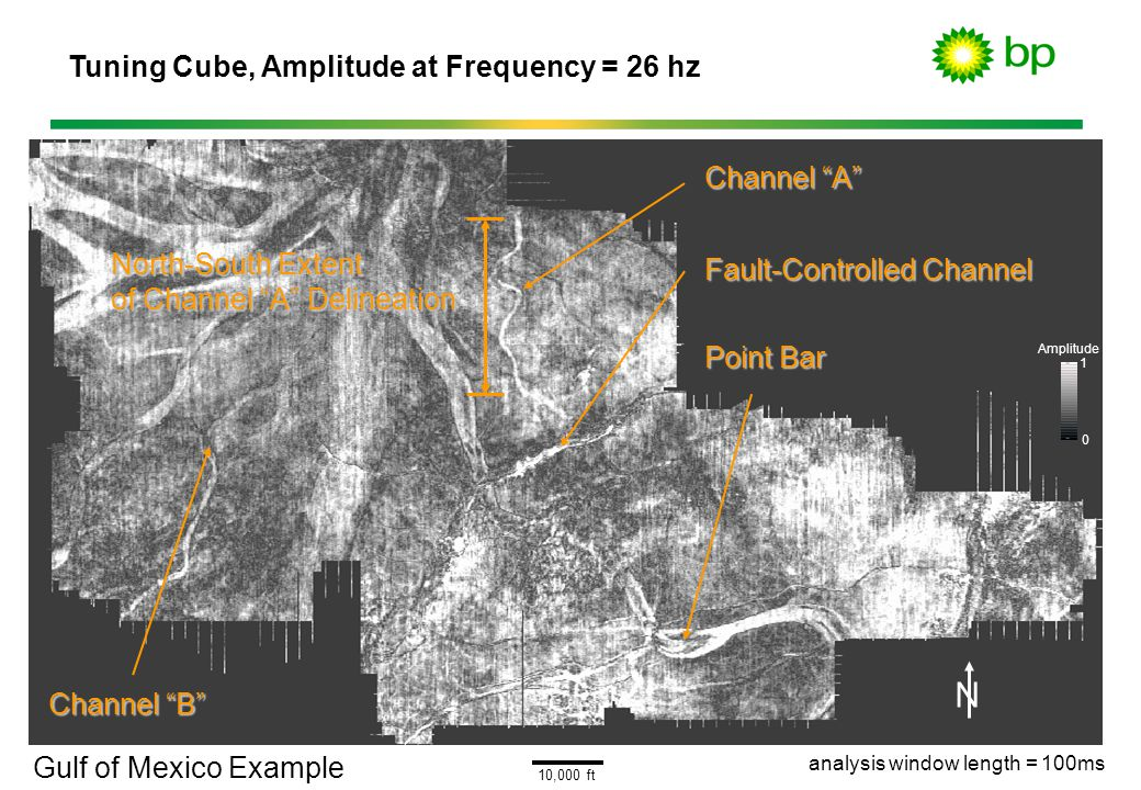 Gulf of Mexico Example 10,000 ft North-South Extent of Channel A Delineation Channel A Channel B Fault-Controlled Channel Point Bar N 1 0 Amplitude an