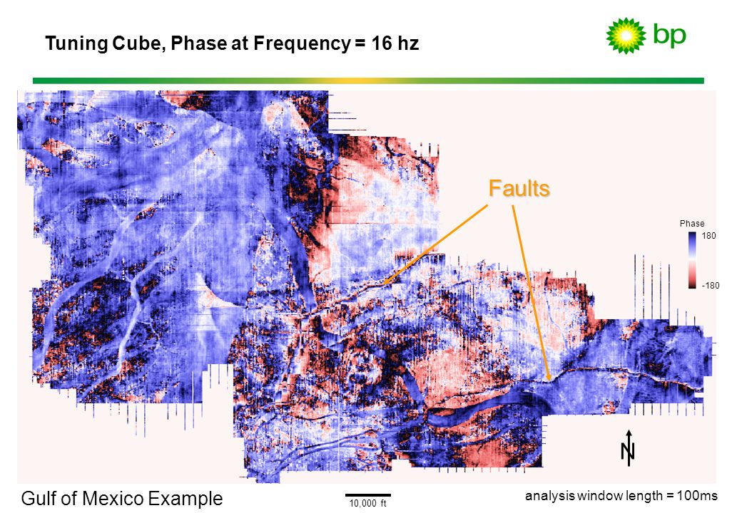 Faults 10,000 ft N 180 -180 Phase analysis window length = 100ms Gulf of Mexico Example Tuning Cube, Phase at Frequency = 16 hz