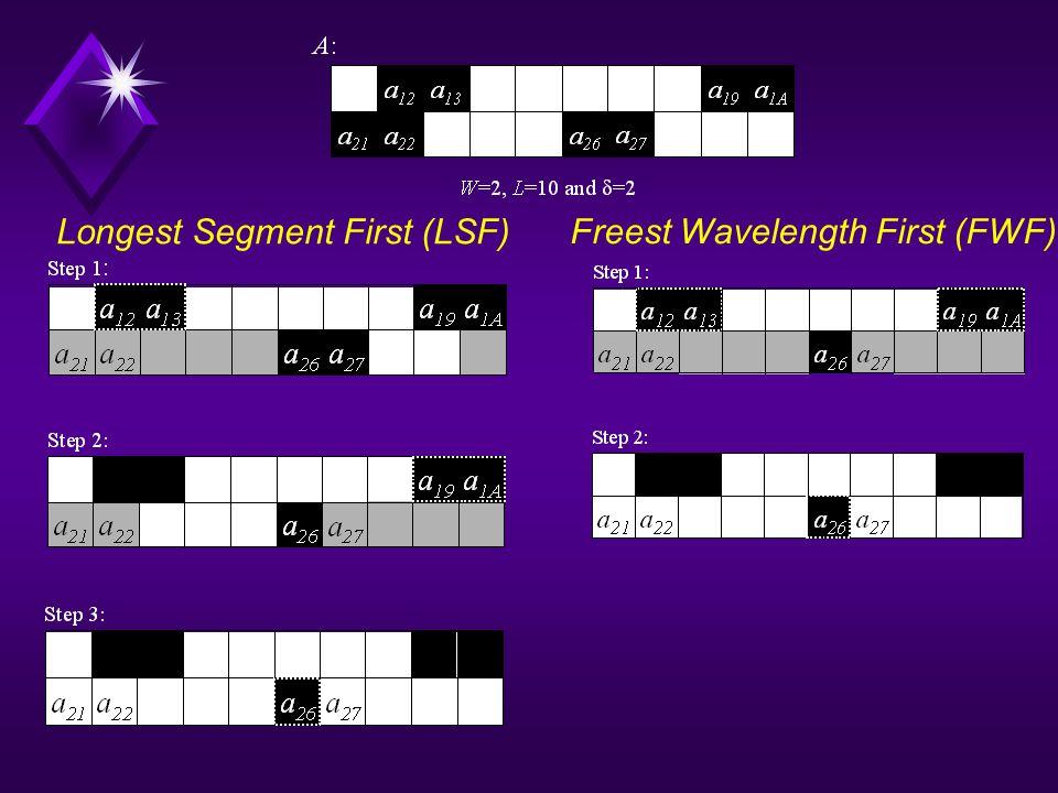 Longest Segment First (LSF) Freest Wavelength First (FWF)
