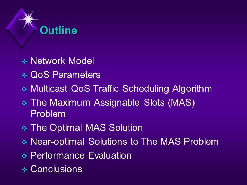 Outline v Network Model v QoS Parameters v Multicast QoS Traffic Scheduling Algorithm v The Maximum Assignable Slots (MAS) Problem v The Optimal MAS Solution v Near-optimal Solutions to The MAS Problem v Performance Evaluation v Conclusions