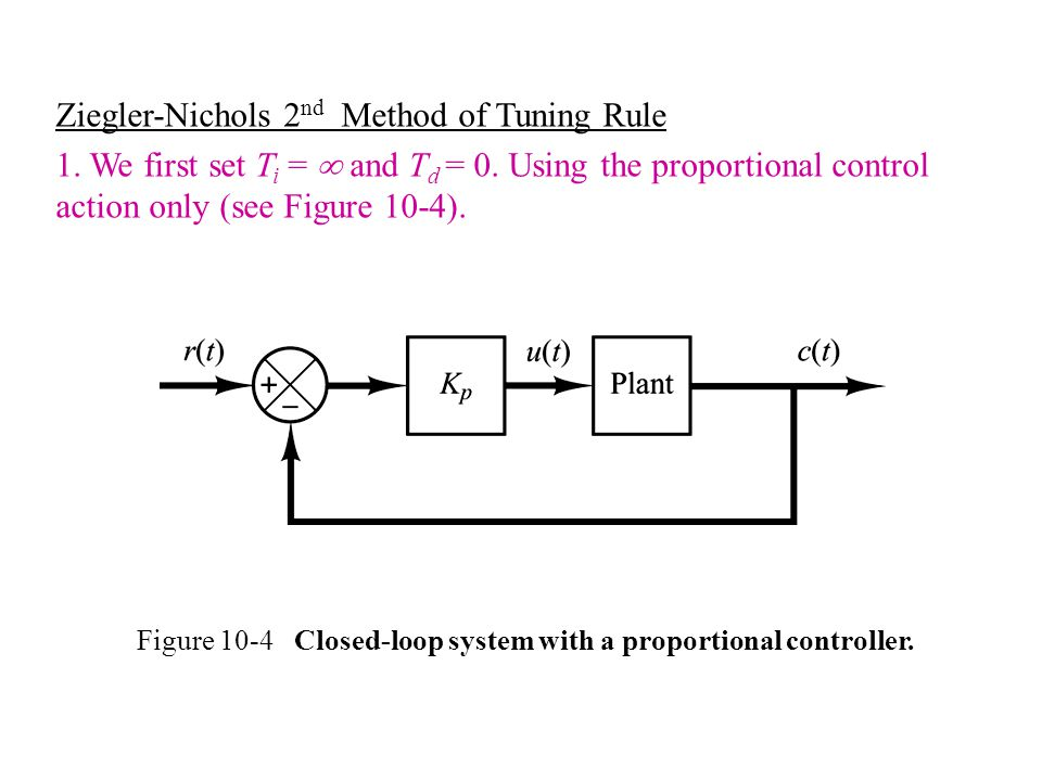Figure 10-9 Unit-step response of the system shown in Figure 8–6 with PID controller having parameters K p = 18, T i = 3.077, and T d = 0.7692.