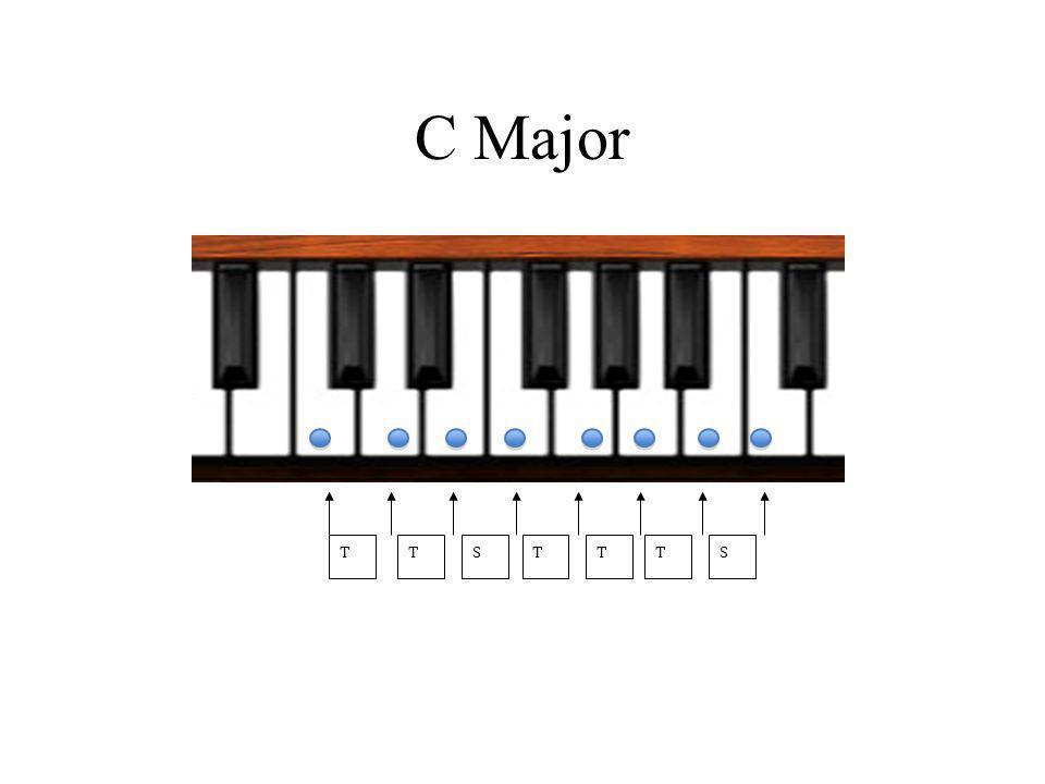 C Major TTSTTTS