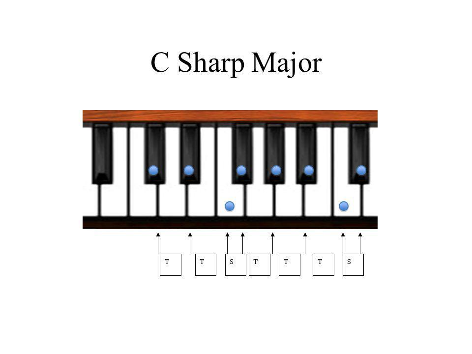 C Sharp Major TTSTTTS