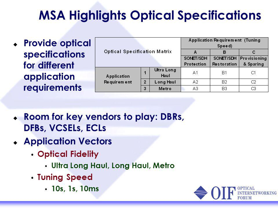 MSA Highlights Optical Specifications Room for key vendors to play: DBRs, DFBs, VCSELs, ECLs Application Vectors Optical Fidelity Ultra Long Haul, Long Haul, Metro Tuning Speed 10s, 1s, 10ms Provide optical specifications for different application requirements