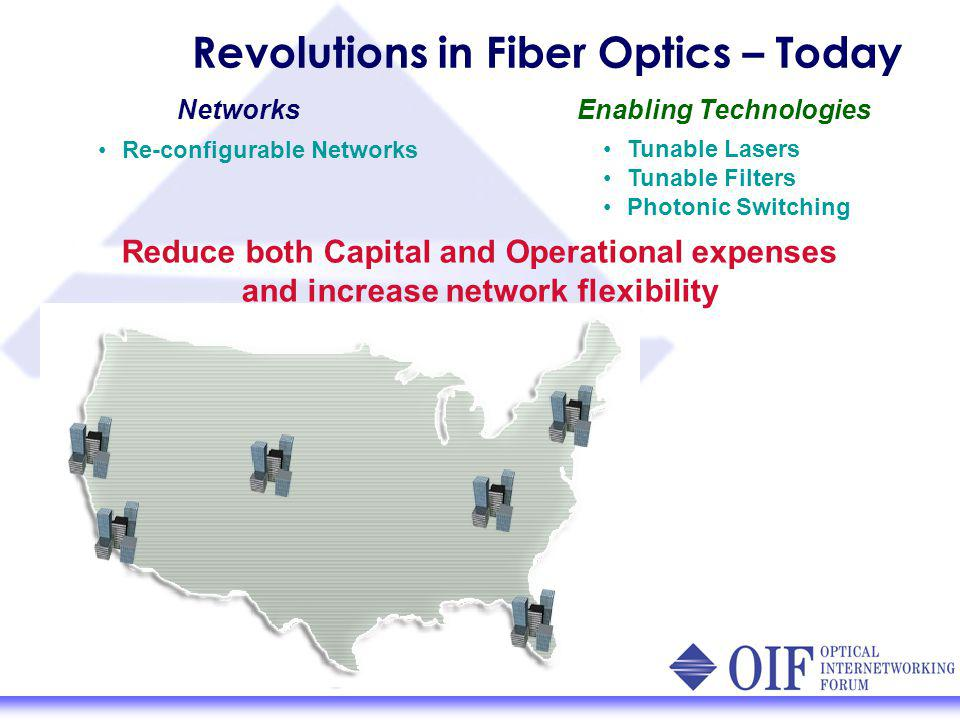 Revolutions in Fiber Optics – Today NetworksEnabling Technologies Re-configurable Networks Tunable Lasers Tunable Filters Photonic Switching Reduce both Capital and Operational expenses and increase network flexibility