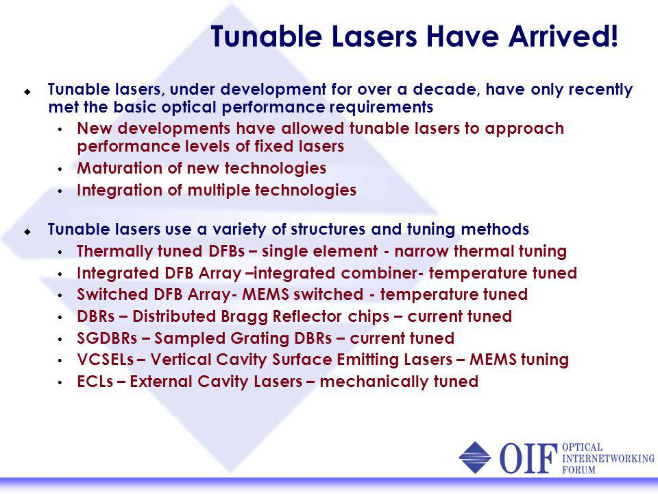 Tunable Lasers Have Arrived.