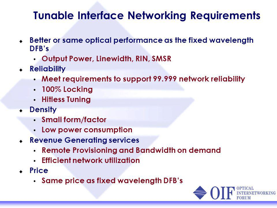 Tunable Interface Networking Requirements Better or same optical performance as the fixed wavelength DFBs Output Power, Linewidth, RIN, SMSR Reliability Meet requirements to support 99.999 network reliability 100% Locking Hitless Tuning Density Small form/factor Low power consumption Revenue Generating services Remote Provisioning and Bandwidth on demand Efficient network utilization Price Same price as fixed wavelength DFBs