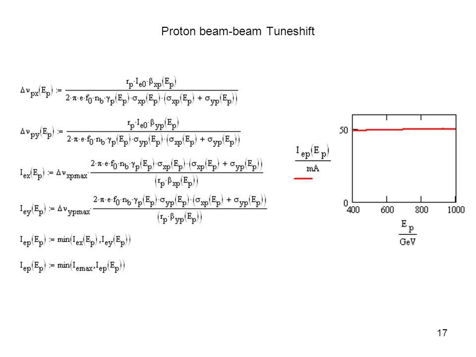 17 Proton beam-beam Tuneshift