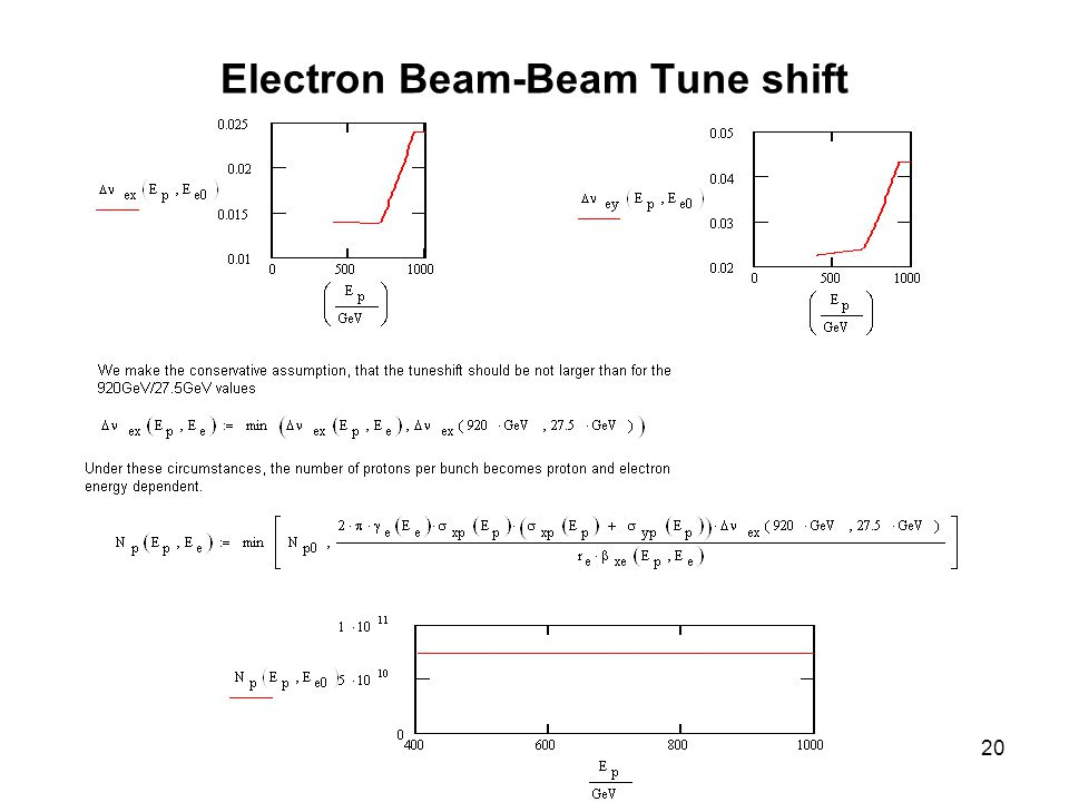 20 Electron Beam-Beam Tune shift