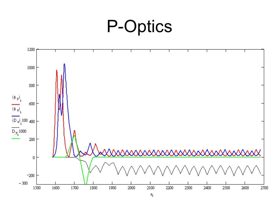27 P-Optics