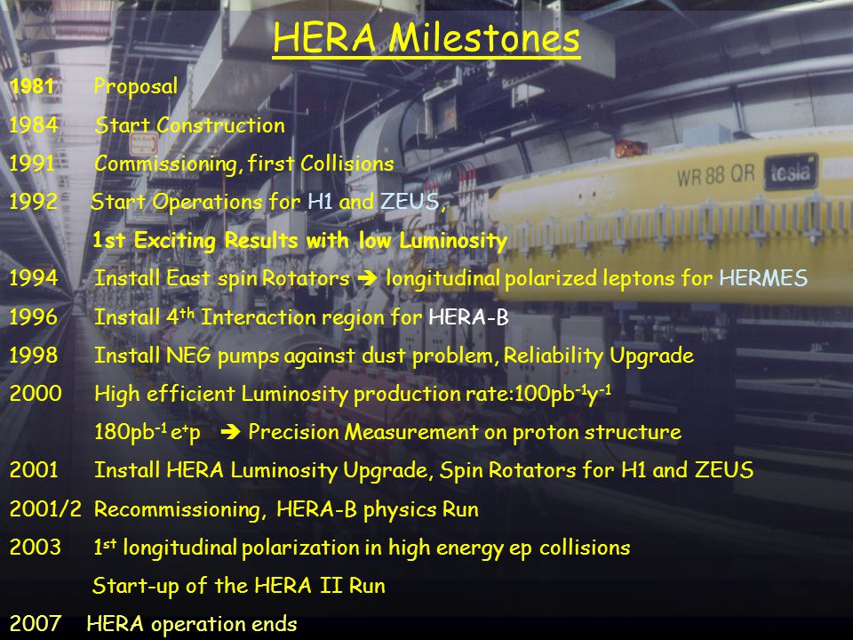 4 HERA Milestones 1981 Proposal 1984 Start Construction 1991 Commissioning, first Collisions 1992 Start Operations for H1 and ZEUS, 1st Exciting Results with low Luminosity 1994 Install East spin Rotators longitudinal polarized leptons for HERMES 1996 Install 4 th Interaction region for HERA-B 1998 Install NEG pumps against dust problem, Reliability Upgrade 2000 High efficient Luminosity production rate:100pb -1 y -1 180pb -1 e + p Precision Measurement on proton structure 2001 Install HERA Luminosity Upgrade, Spin Rotators for H1 and ZEUS 2001/2 Recommissioning, HERA-B physics Run 2003 1 st longitudinal polarization in high energy ep collisions Start-up of the HERA II Run 2007 HERA operation ends