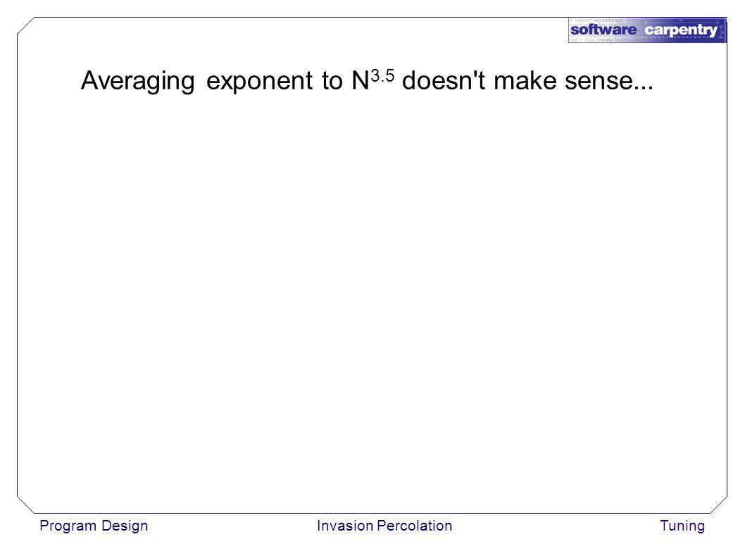 Program DesignInvasion PercolationTuning Averaging exponent to N 3.5 doesn t make sense...
