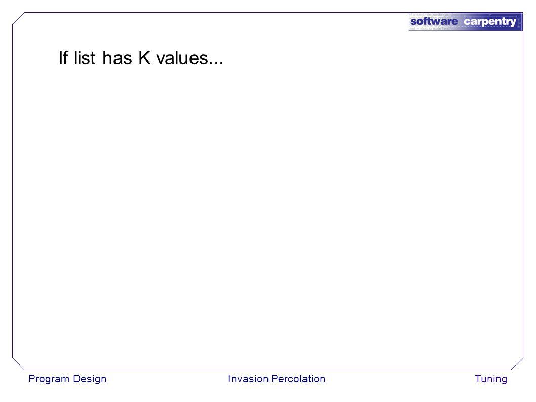 Program DesignInvasion PercolationTuning If list has K values...