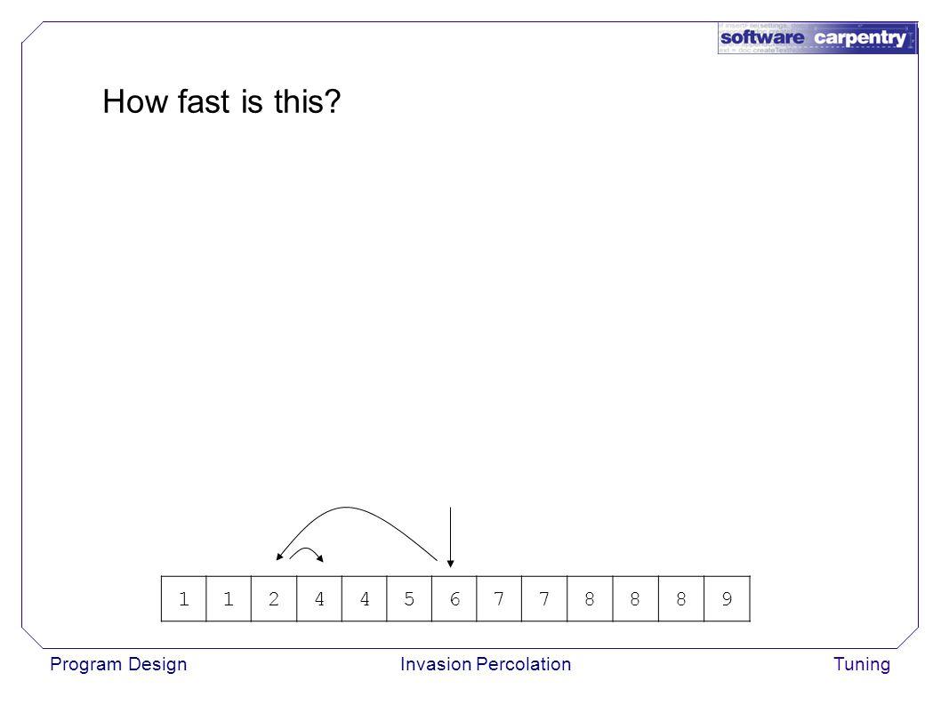 Program DesignInvasion PercolationTuning How fast is this 1124456778889