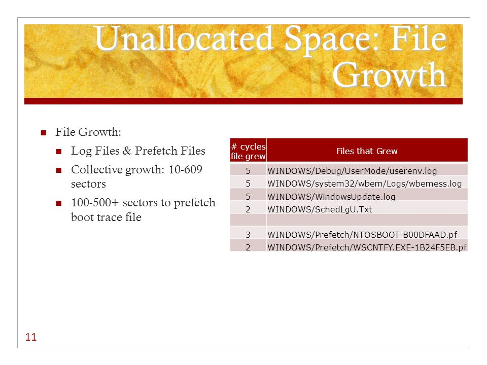 Unallocated Space: File Growth File Growth: Log Files & Prefetch Files Collective growth: 10-609 sectors 100-500+ sectors to prefetch boot trace file 11 # cycles file grew Files that Grew 5WINDOWS/Debug/UserMode/userenv.log 5WINDOWS/system32/wbem/Logs/wbemess.log 5WINDOWS/WindowsUpdate.log 2WINDOWS/SchedLgU.Txt 3WINDOWS/Prefetch/NTOSBOOT-B00DFAAD.pf 2WINDOWS/Prefetch/WSCNTFY.EXE-1B24F5EB.pf