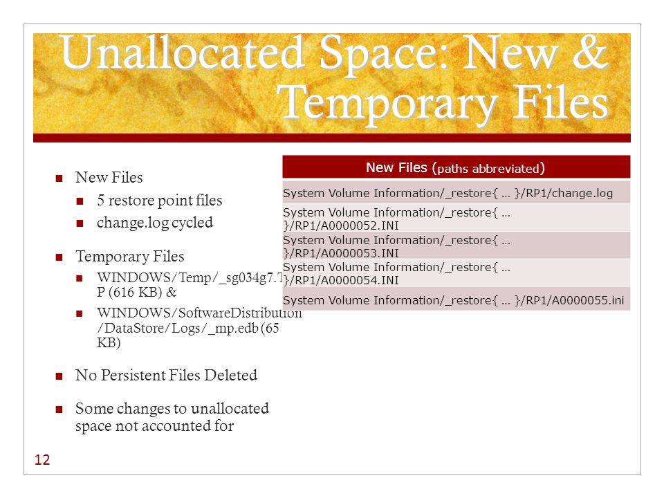 Unallocated Space: New & Temporary Files New Files 5 restore point files change.log cycled Temporary Files WINDOWS/Temp/_sg034g7.TM P (616 KB) & WINDOWS/SoftwareDistribution /DataStore/Logs/_mp.edb (65 KB) No Persistent Files Deleted Some changes to unallocated space not accounted for 12 New Files ( paths abbreviated ) System Volume Information/_restore{ … }/RP1/change.log System Volume Information/_restore{ … }/RP1/A0000052.INI System Volume Information/_restore{ … }/RP1/A0000053.INI System Volume Information/_restore{ … }/RP1/A0000054.INI System Volume Information/_restore{ … }/RP1/A0000055.ini