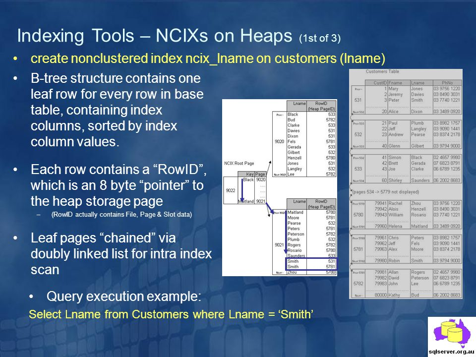 Indexing Tools – NCIXs on Heaps (1st of 3) Query execution example: Select Lname from Customers where Lname = Smith B-tree structure contains one leaf