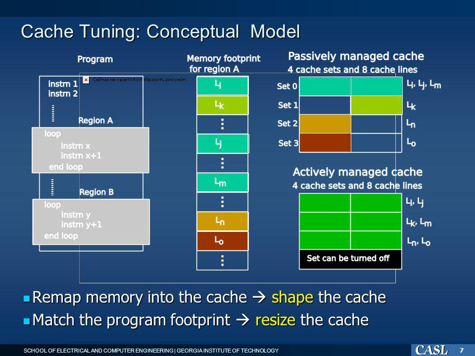 SCHOOL OF ELECTRICAL AND COMPUTER ENGINEERING | GEORGIA INSTITUTE OF TECHNOLOGY 7 Cache Tuning: Conceptual Model Remap memory into the cache shape the cache Remap memory into the cache shape the cache Match the program footprint resize the cache Match the program footprint resize the cache