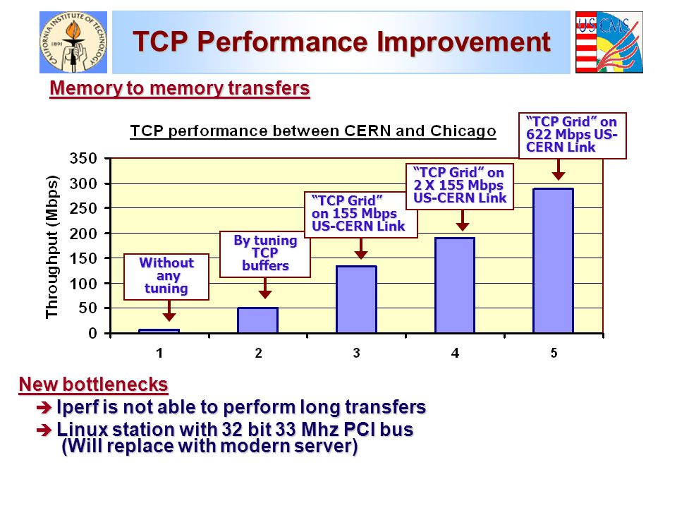 TCP Performance Improvement Memory to memory transfers Without any tuning By tuning TCP buffers TCP Grid on 155 Mbps US-CERN Link New bottlenecks è Iperf is not able to perform long transfers è Linux station with 32 bit 33 Mhz PCI bus (Will replace with modern server) TCP Grid on 2 X 155 Mbps US-CERN Link TCP Grid on 622 Mbps US- CERN Link