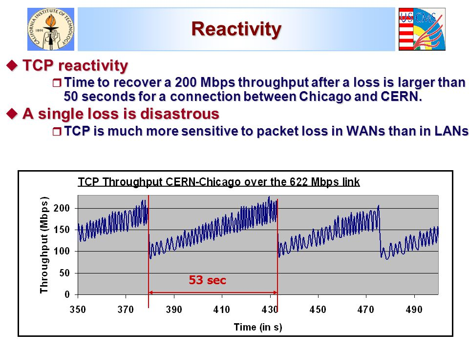 Reactivity u TCP reactivity r Time to recover a 200 Mbps throughput after a loss is larger than 50 seconds for a connection between Chicago and CERN.