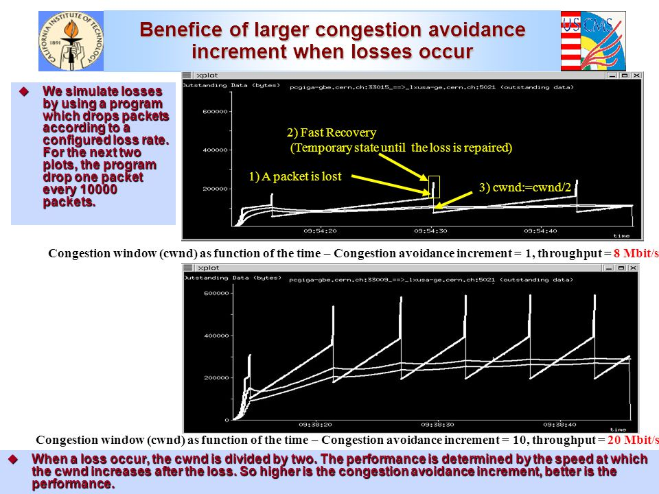 Benefice of larger congestion avoidance increment when losses occur u When a loss occur, the cwnd is divided by two.