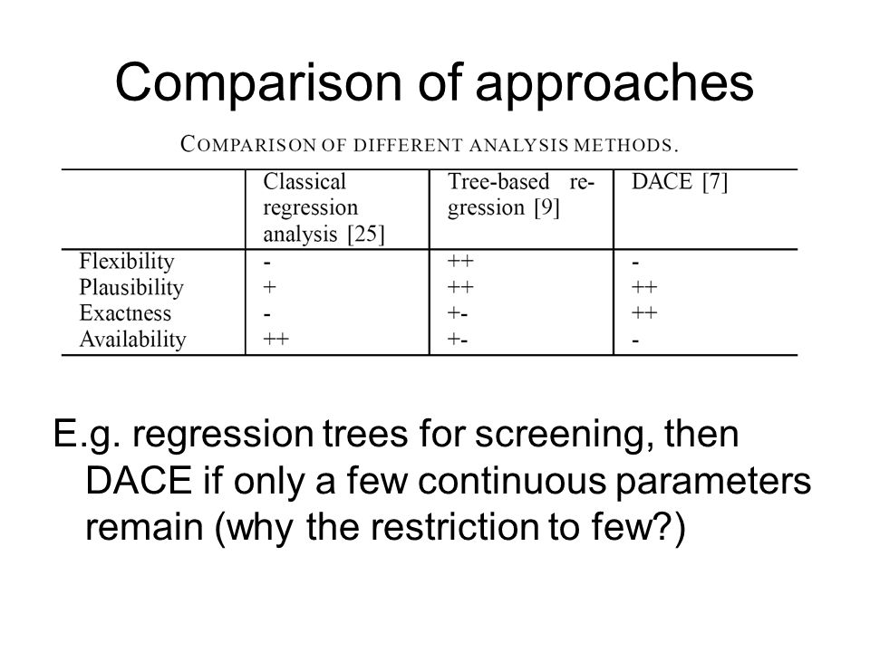 Comparison of approaches E.g.