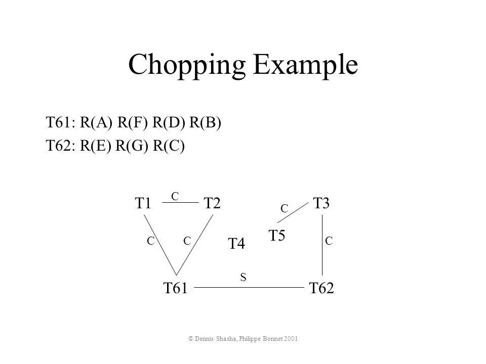 © Dennis Shasha, Philippe Bonnet 2001 Chopping Example T1T2 T4 T5 T3 T62T61 T61: R(A) R(F) R(D) R(B) T62: R(E) R(G) R(C) CC C C C S