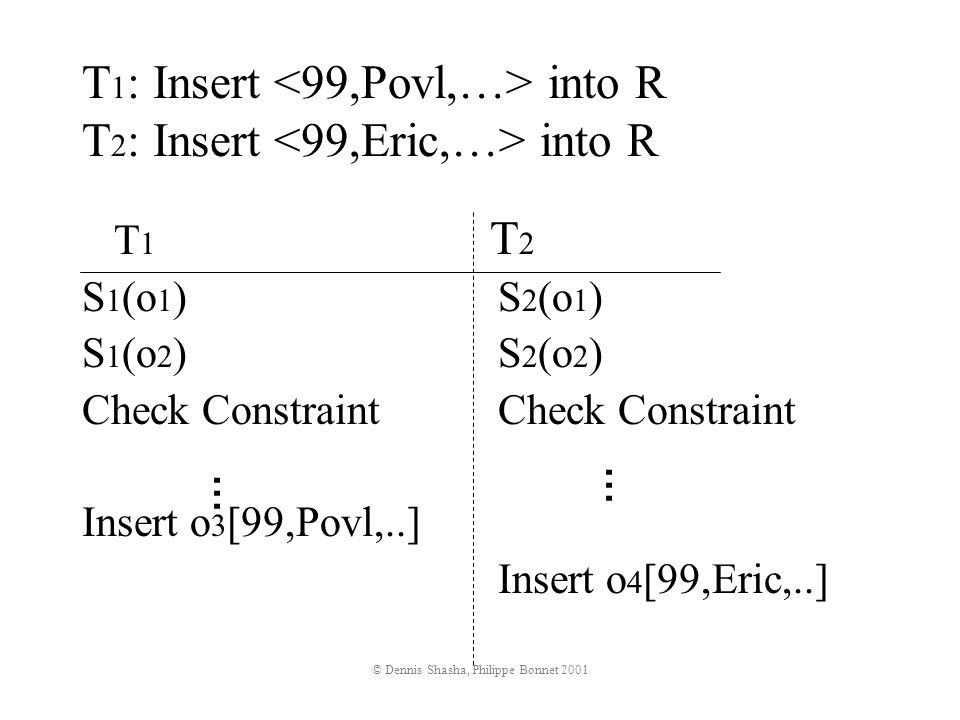 © Dennis Shasha, Philippe Bonnet 2001 T 1 : Insert into R T 2 : Insert into R T 1 T 2 S 1 (o 1 ) S 2 (o 1 ) S 1 (o 2 ) S 2 (o 2 ) Check Constraint Insert o 3 [99,Povl,..] Insert o 4 [99,Eric,..]...