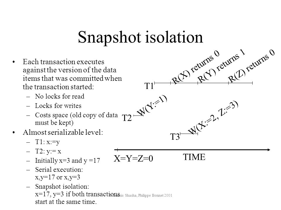 © Dennis Shasha, Philippe Bonnet 2001 Snapshot isolation T1 T2 T3 TIME R(Y) returns 1 R(Z) returns 0 R(X) returns 0 W(Y:=1) W(X:=2, Z:=3) X=Y=Z=0 Each transaction executes against the version of the data items that was committed when the transaction started: –No locks for read –Locks for writes –Costs space (old copy of data must be kept) Almost serializable level: –T1: x:=y –T2: y:= x –Initially x=3 and y =17 –Serial execution: x,y=17 or x,y=3 –Snapshot isolation: x=17, y=3 if both transactions start at the same time.