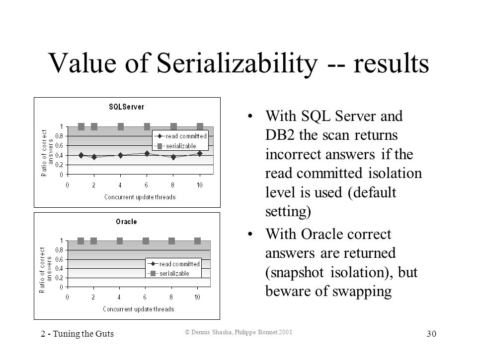 2 - Tuning the Guts © Dennis Shasha, Philippe Bonnet 2001 30 Value of Serializability -- results With SQL Server and DB2 the scan returns incorrect answers if the read committed isolation level is used (default setting) With Oracle correct answers are returned (snapshot isolation), but beware of swapping