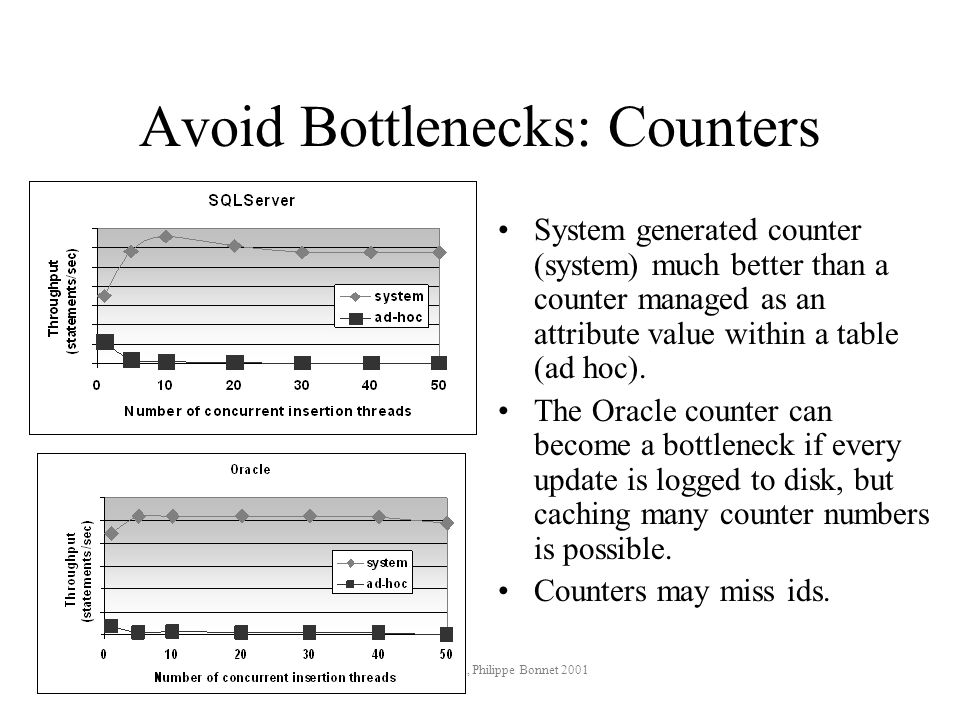 © Dennis Shasha, Philippe Bonnet 2001 Avoid Bottlenecks: Counters System generated counter (system) much better than a counter managed as an attribute value within a table (ad hoc).
