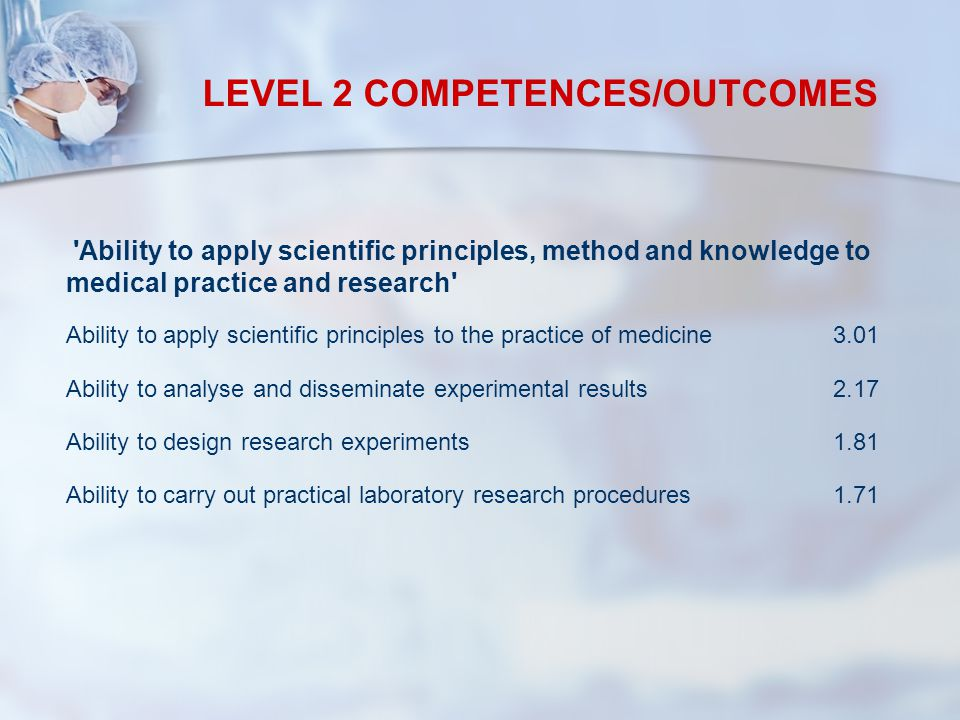 LEVEL 2 COMPETENCES/OUTCOMES 'Ability to apply scientific principles, method and knowledge to medical practice and research' Ability to apply scientif