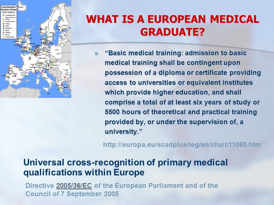 WHAT IS A EUROPEAN MEDICAL GRADUATE.