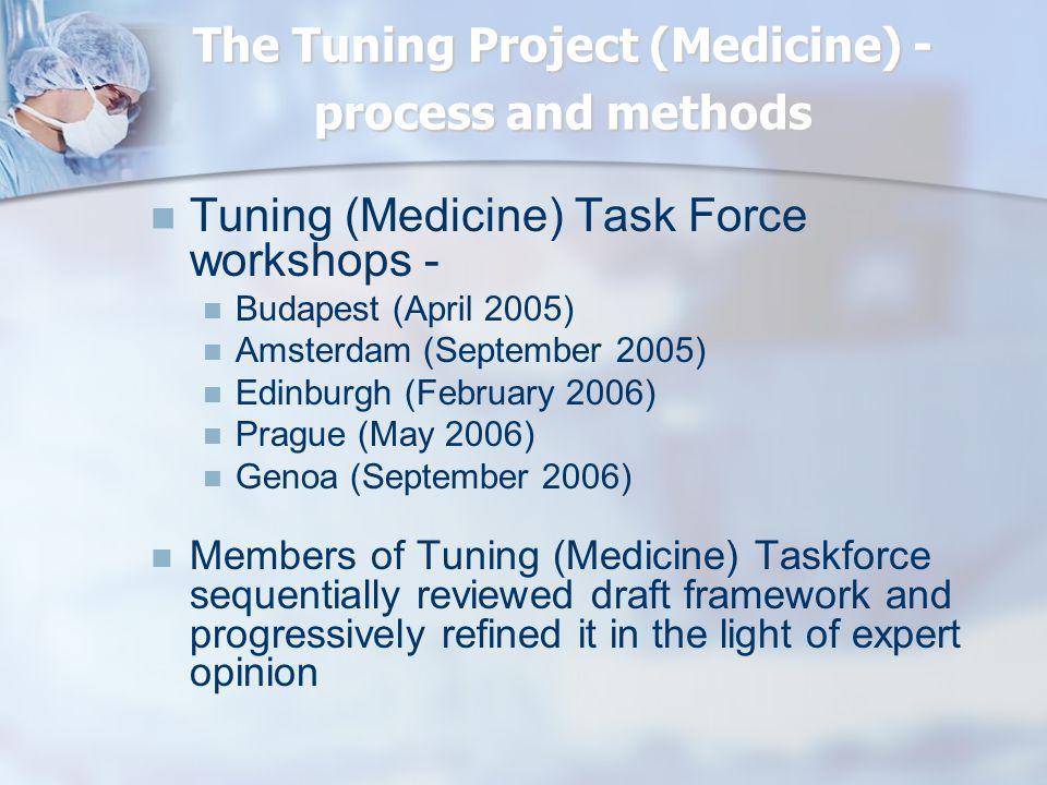 The Tuning Project (Medicine) - process and methods Tuning (Medicine) Task Force workshops - Budapest (April 2005) Amsterdam (September 2005) Edinburg