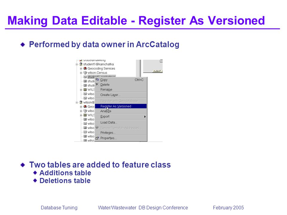 Database TuningWater/Wastewater DB Design Conference February 2005 Making Data Editable - Register As Versioned Performed by data owner in ArcCatalog
