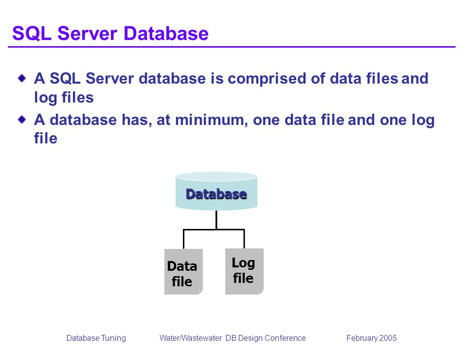 Database TuningWater/Wastewater DB Design Conference February 2005 SQL Server Database A SQL Server database is comprised of data files and log files