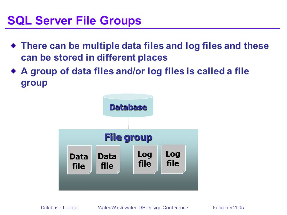 Database TuningWater/Wastewater DB Design Conference February 2005 File group SQL Server File Groups There can be multiple data files and log files and these can be stored in different places A group of data files and/or log files is called a file group Database Data file Log file Data file