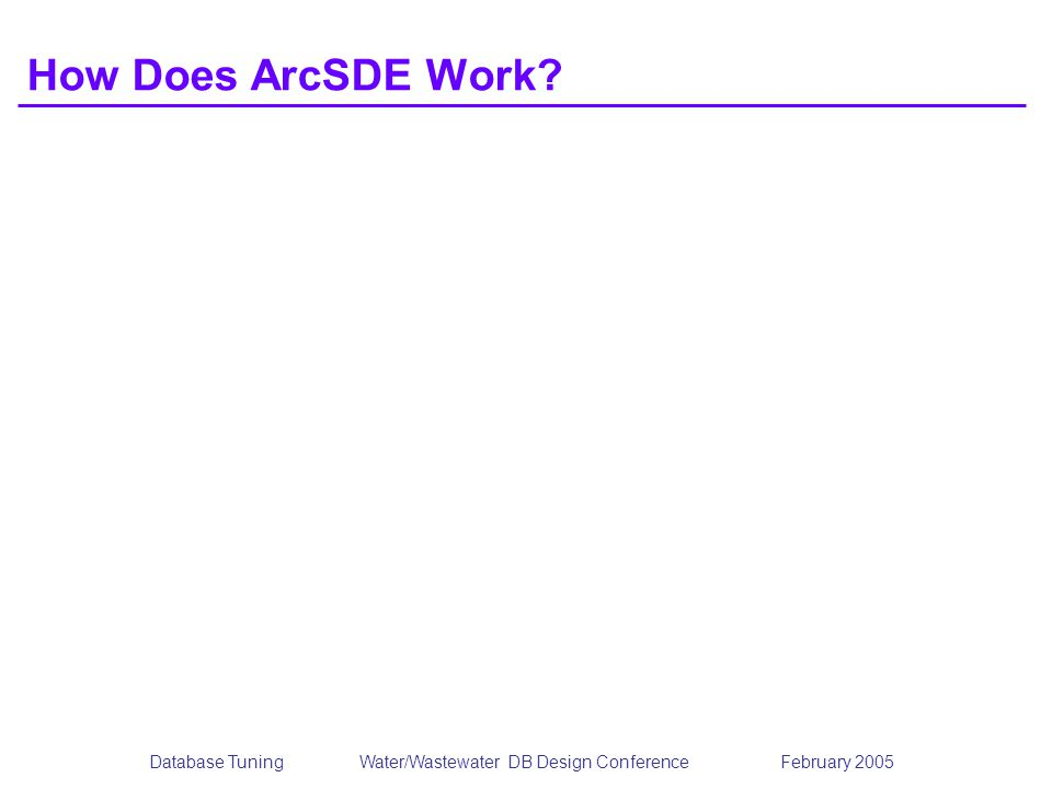 Database TuningWater/Wastewater DB Design Conference February 2005 How Does ArcSDE Work?