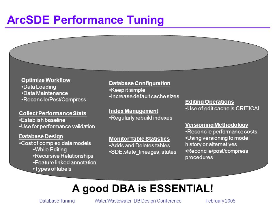Database TuningWater/Wastewater DB Design Conference February 2005 ArcSDE Performance Tuning Optimize Workflow Data Loading Data Maintenance Reconcile/Post/Compress Collect Performance Stats Establish baseline Use for performance validation Database Design Cost of complex data models While Editing Recursive Relationships Feature linked annotation Types of labels Index Management Regularly rebuild indexes Monitor Table Statistics Adds and Deletes tables SDE.state_lineages, states Database Configuration Keep it simple Increase default cache sizes Editing Operations Use of edit cache is CRITICAL Versioning Methodology Reconcile performance costs Using versioning to model history or alternatives Reconcile/post/compress procedures A good DBA is ESSENTIAL!
